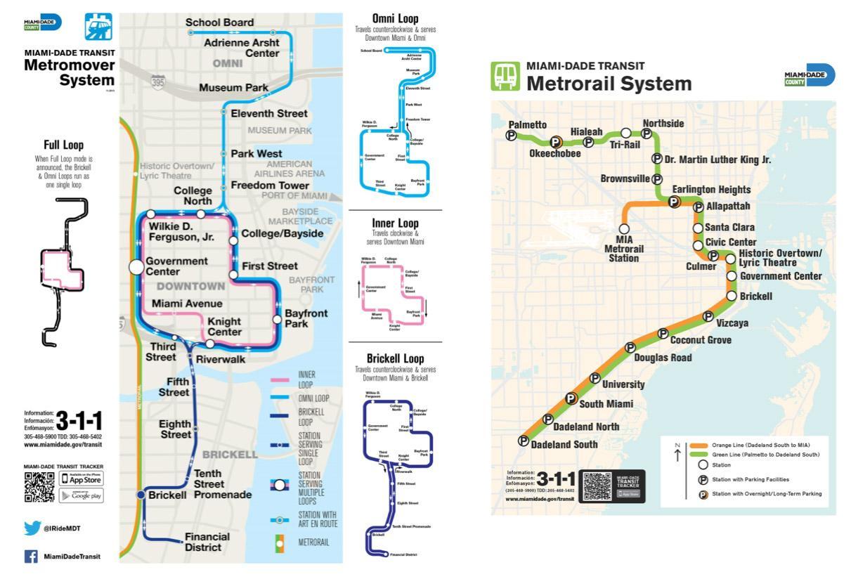 miami subway map - miami metro map (florida - usa)
