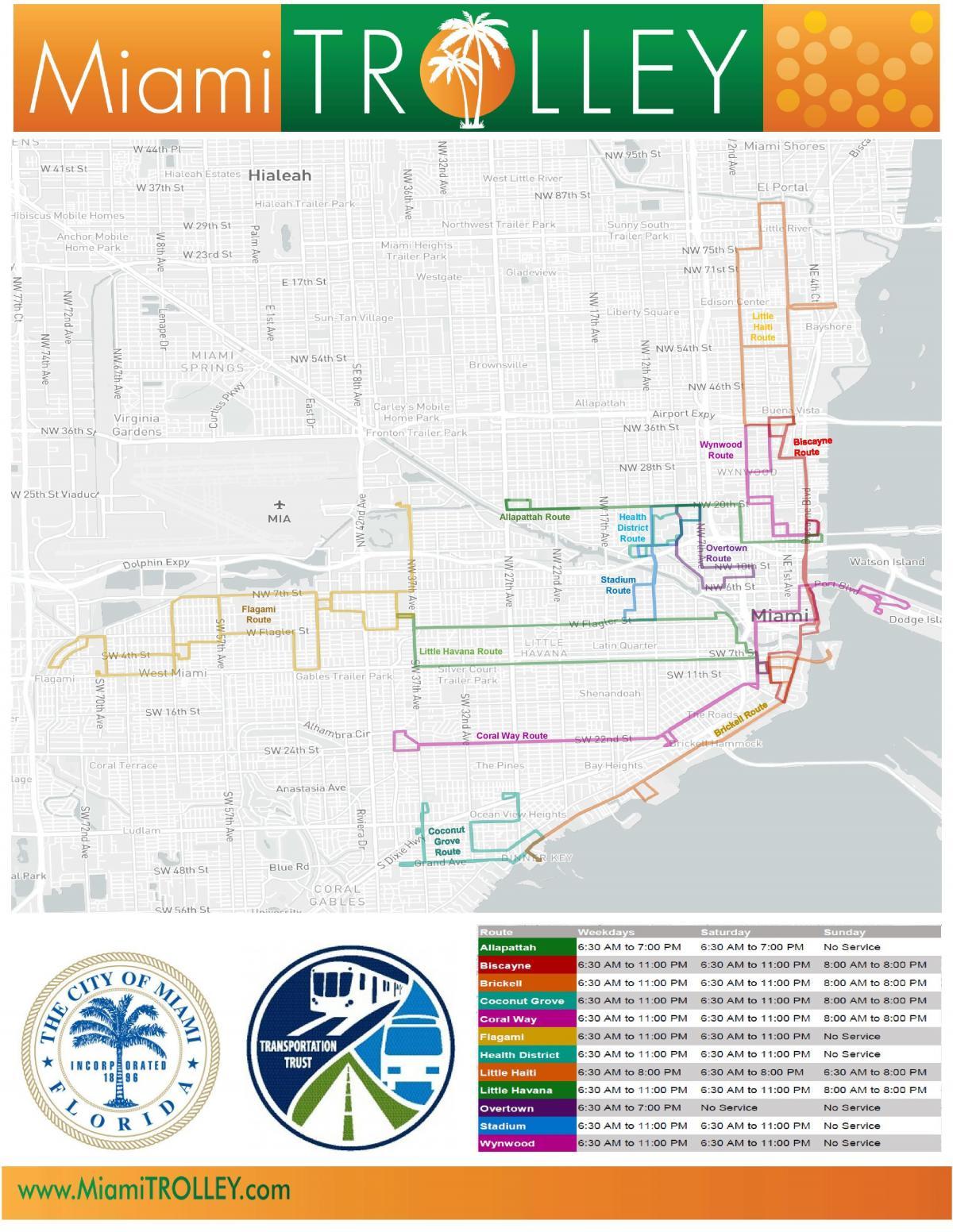 Miami trolley map  Map of Miami trolley Florida  USA